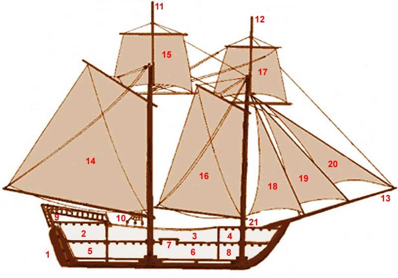 Navires - Voile bateau pirate ...